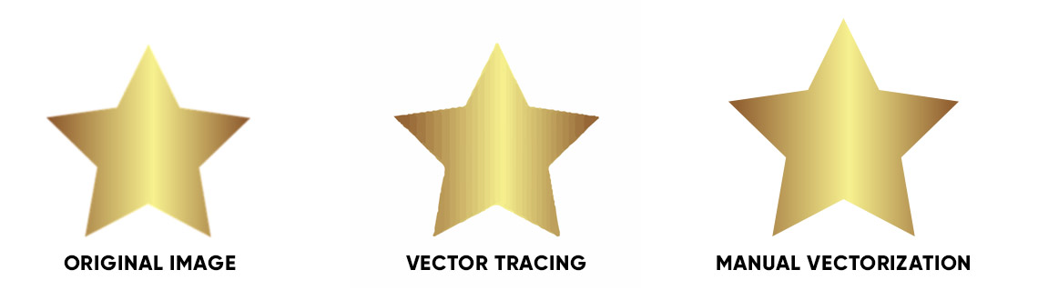 Vector Tracers can't Recreate Color Gradients