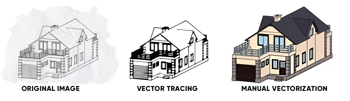 Vectorizing sketches